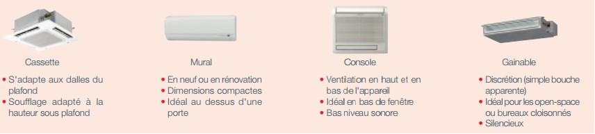 climatisation mitsubishi. Black Bedroom Furniture Sets. Home Design Ideas