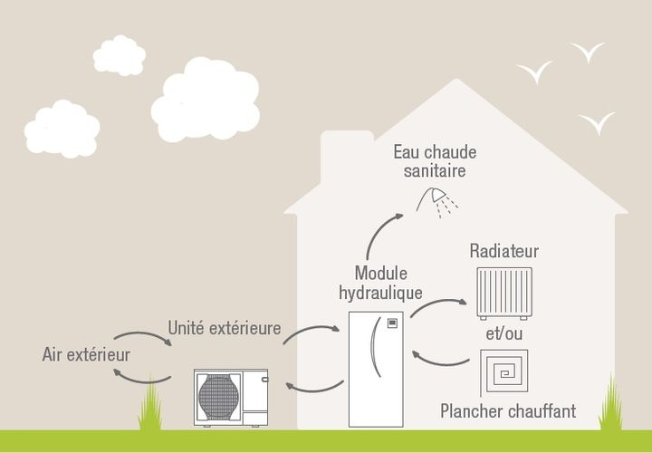 pompe chaleur mitsubishi. Black Bedroom Furniture Sets. Home Design Ideas
